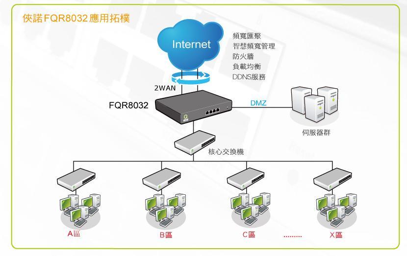 亞迅電子科技